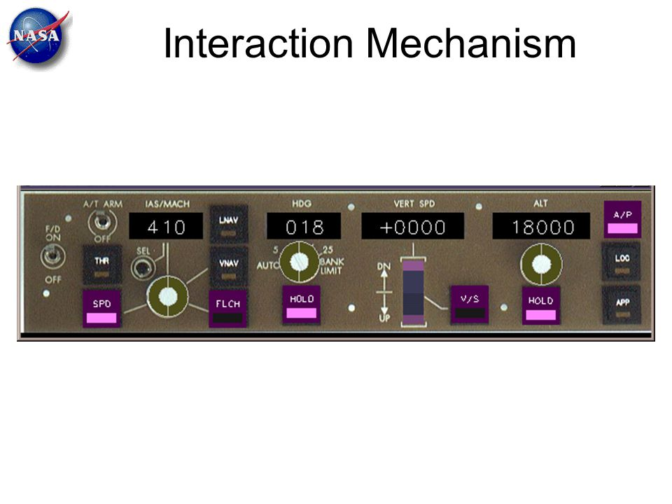 Interaction Mechanism