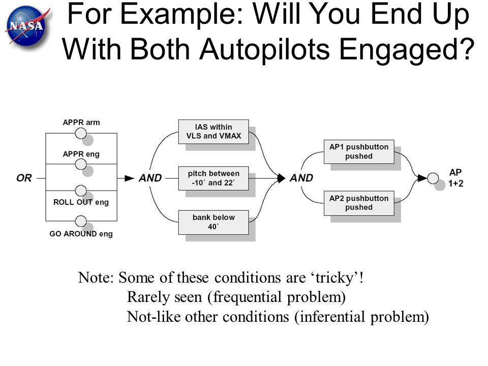 For Example: Will You End Up With Both Autopilots Engaged