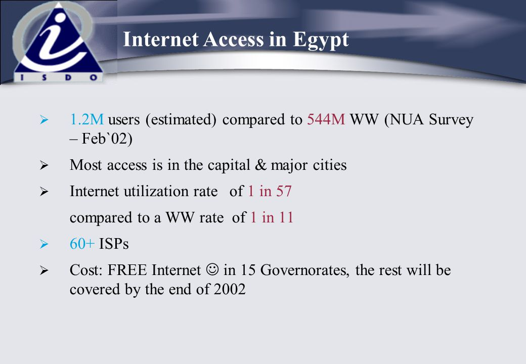 Internet Access in Egypt