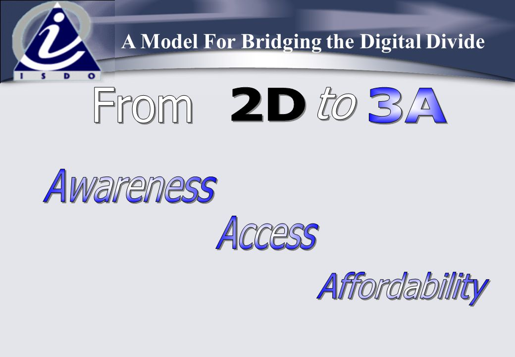 From 2D to 3A Awareness Access Affordability