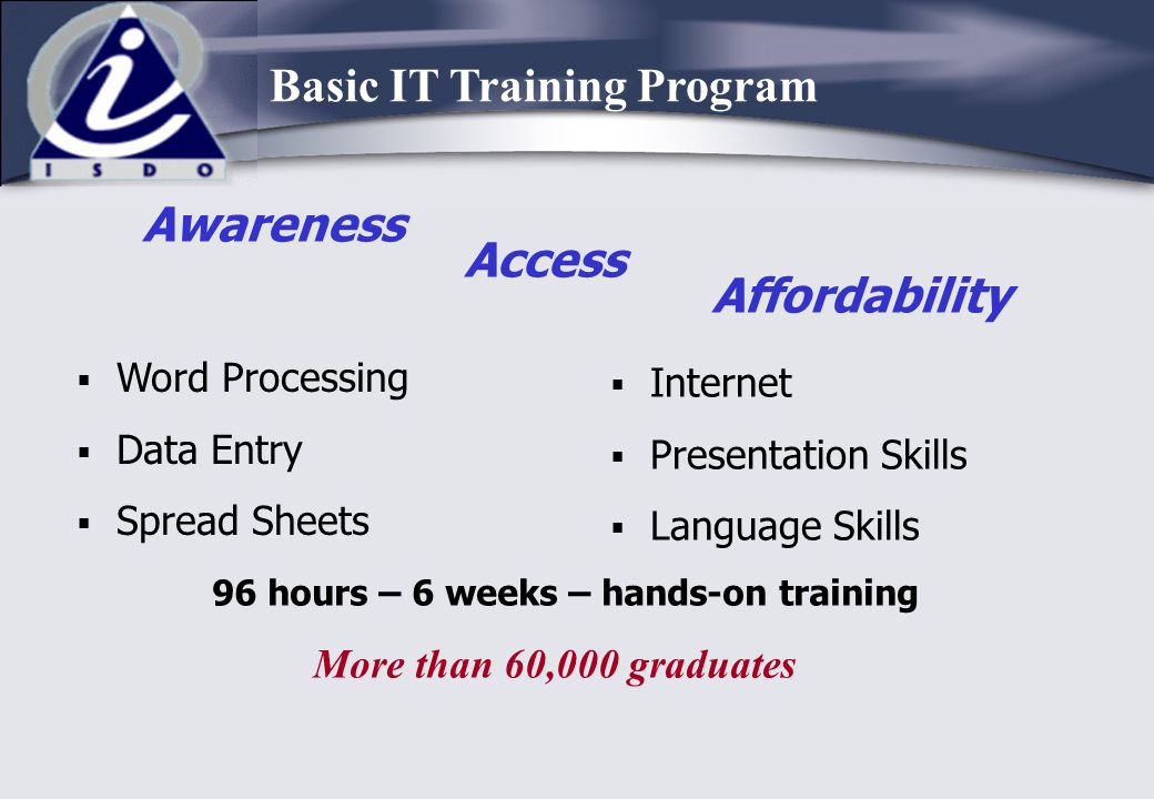 96 hours – 6 weeks – hands-on training