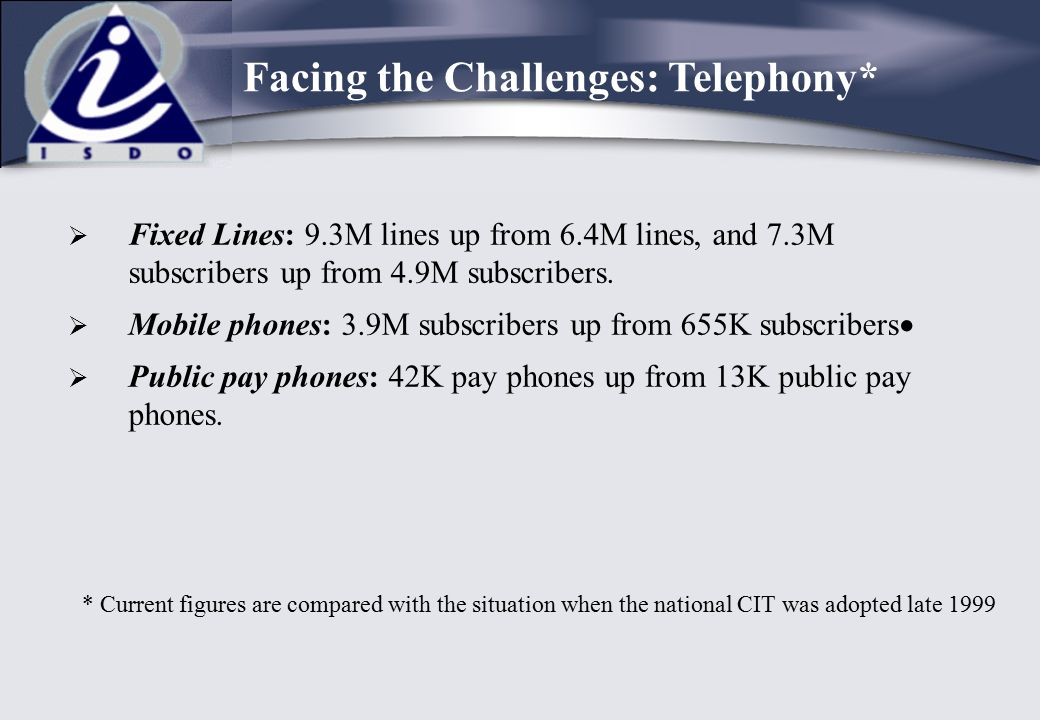 Facing the Challenges: Telephony*