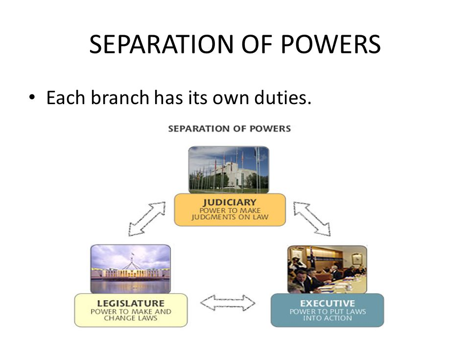 SEPARATION OF POWERS Each branch has its own duties.