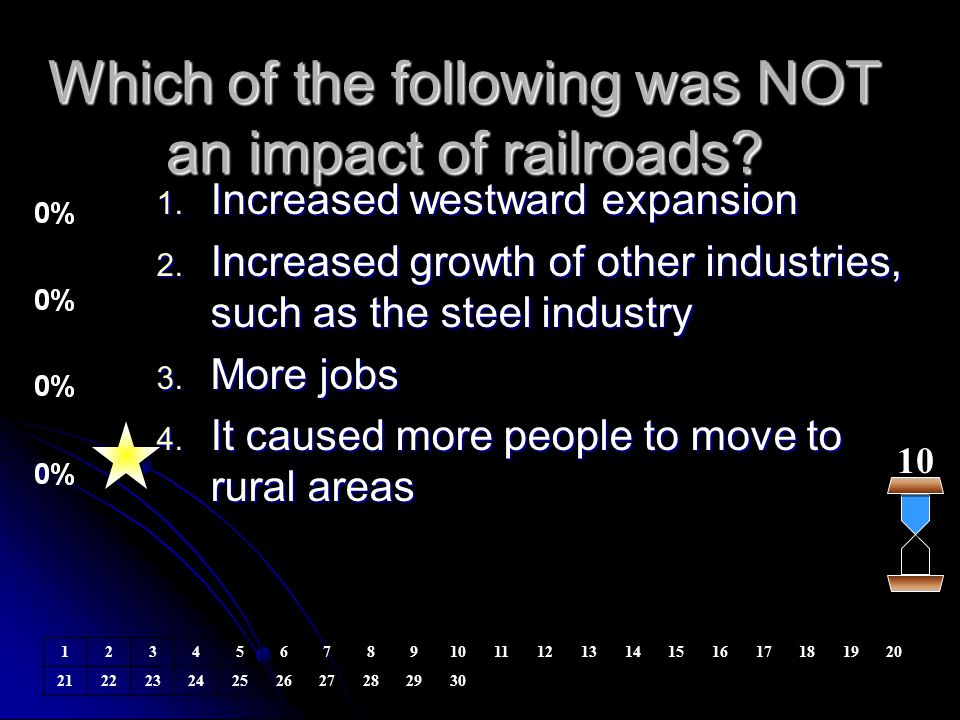 Which of the following was NOT an impact of railroads
