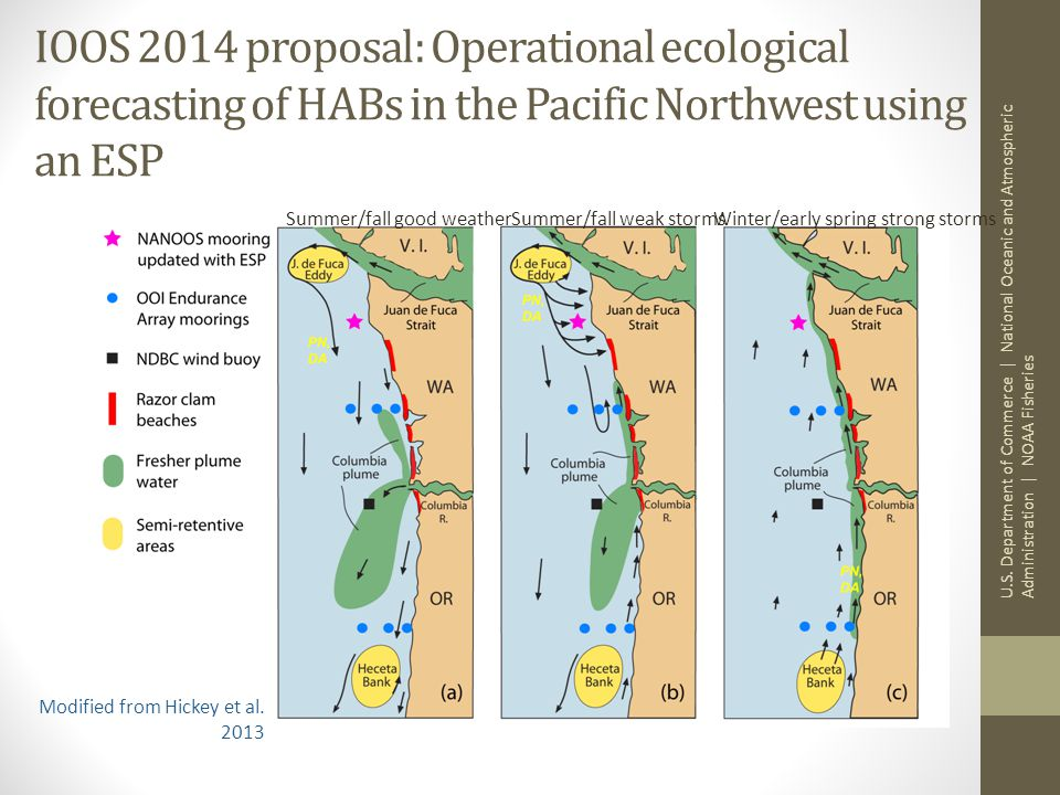 IOOS 2014 proposal: Operational ecological forecasting of HABs in the Pacific Northwest using an ESP