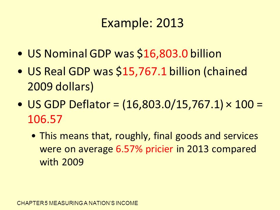 Example: 2013 US Nominal GDP was $16,803.0 billion