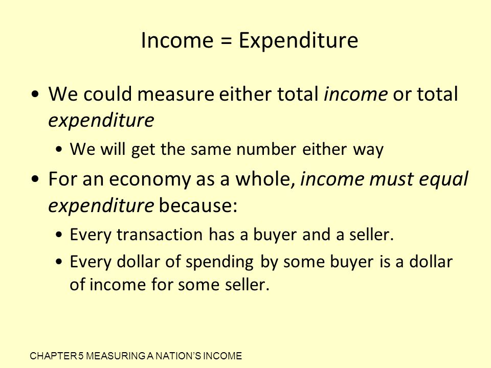 Income = Expenditure We could measure either total income or total expenditure. We will get the same number either way.