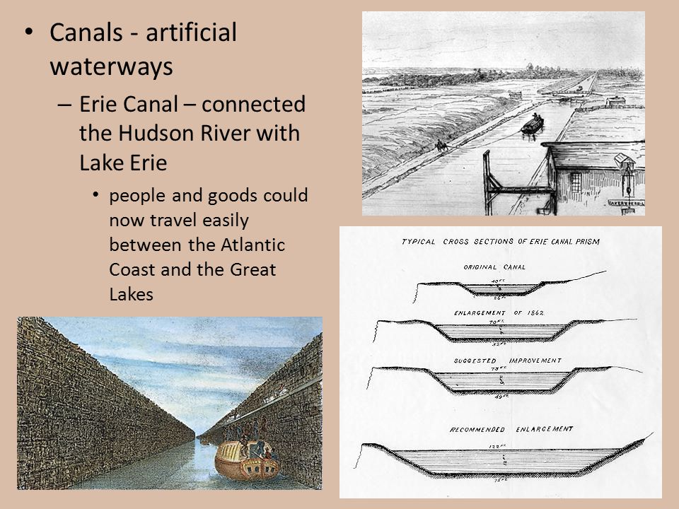 Canals - artificial waterways