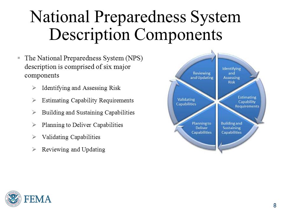 National Preparedness System Description Components