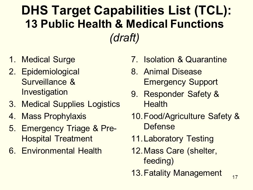 DHS Target Capabilities List (TCL):