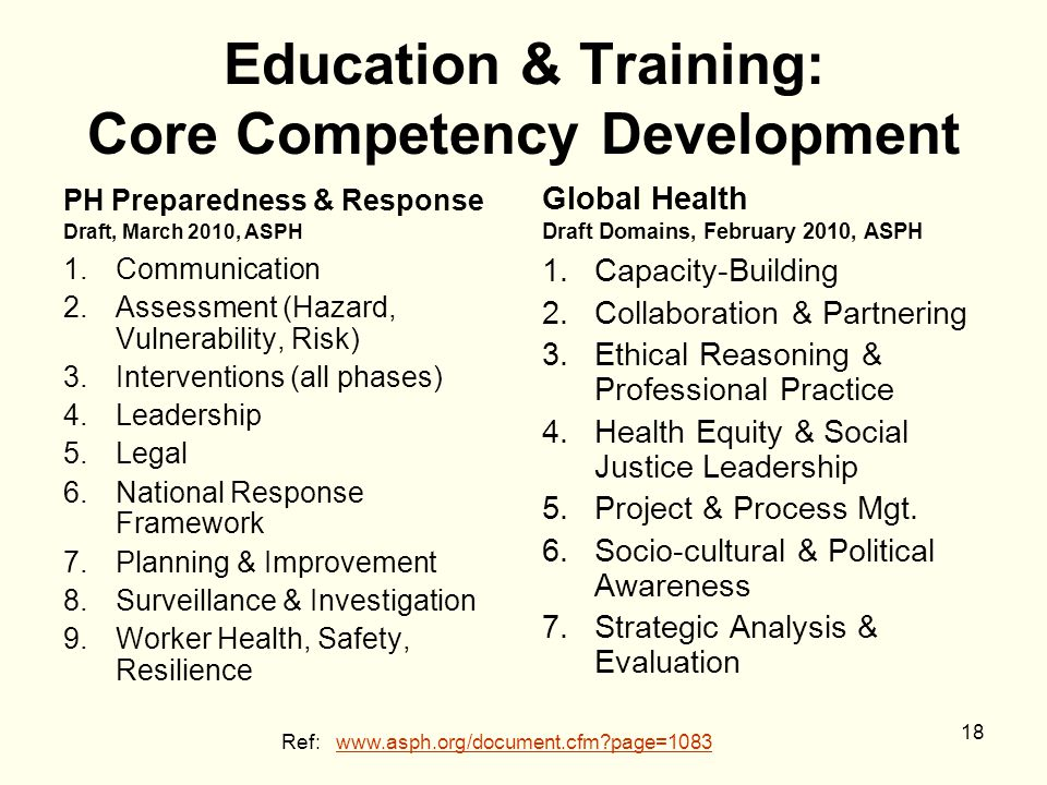 Education & Training: Core Competency Development