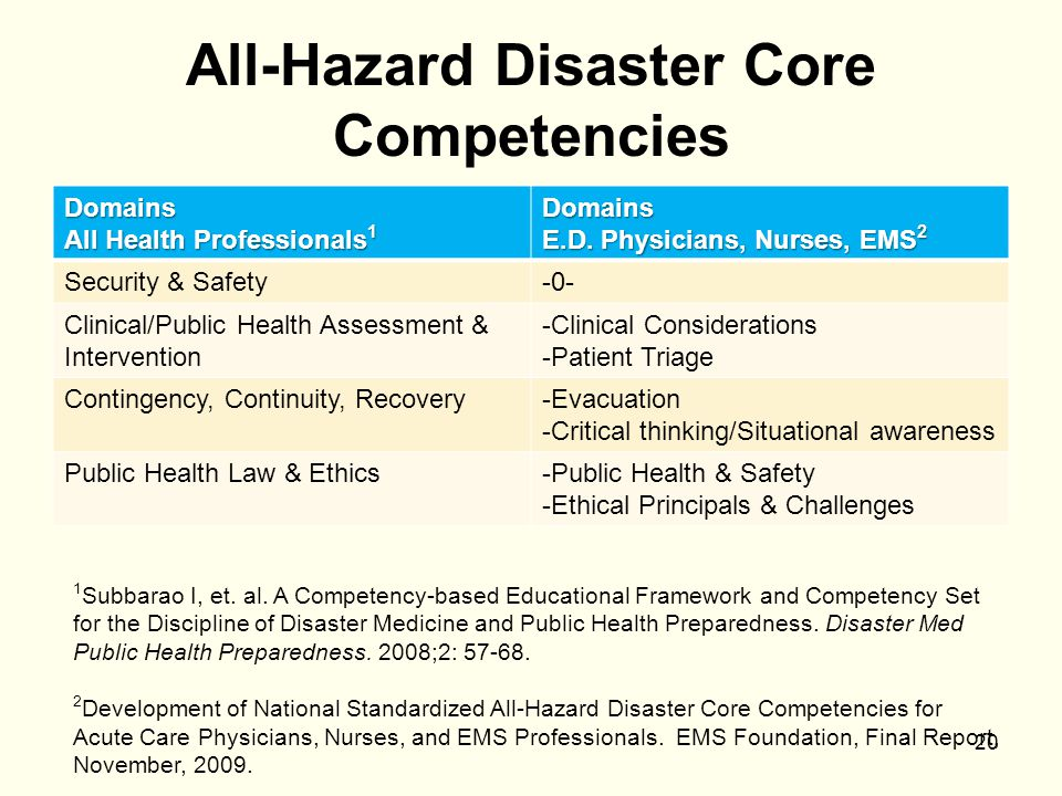 All-Hazard Disaster Core Competencies