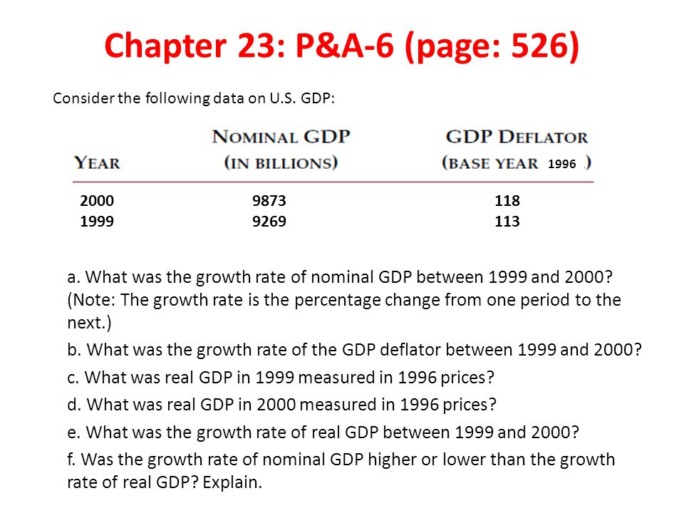 Chapter 23: P&A-6 (page: 526) Consider the following data on U.S. GDP: 1996. 2000. 1999. 9873. 9269.