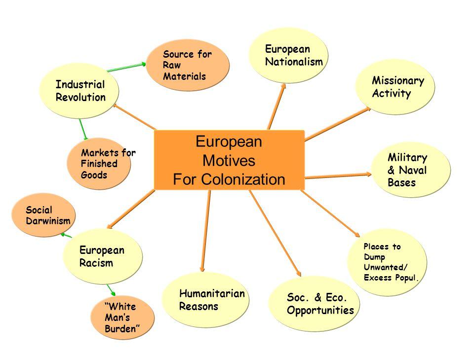 European Motives For Colonization European Nationalism