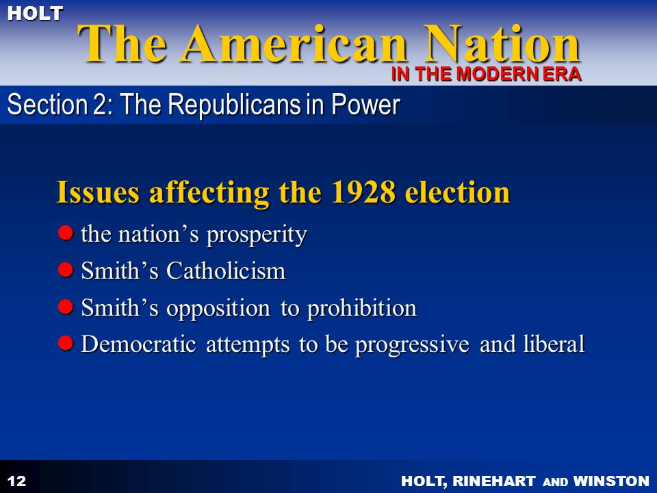 Issues affecting the 1928 election