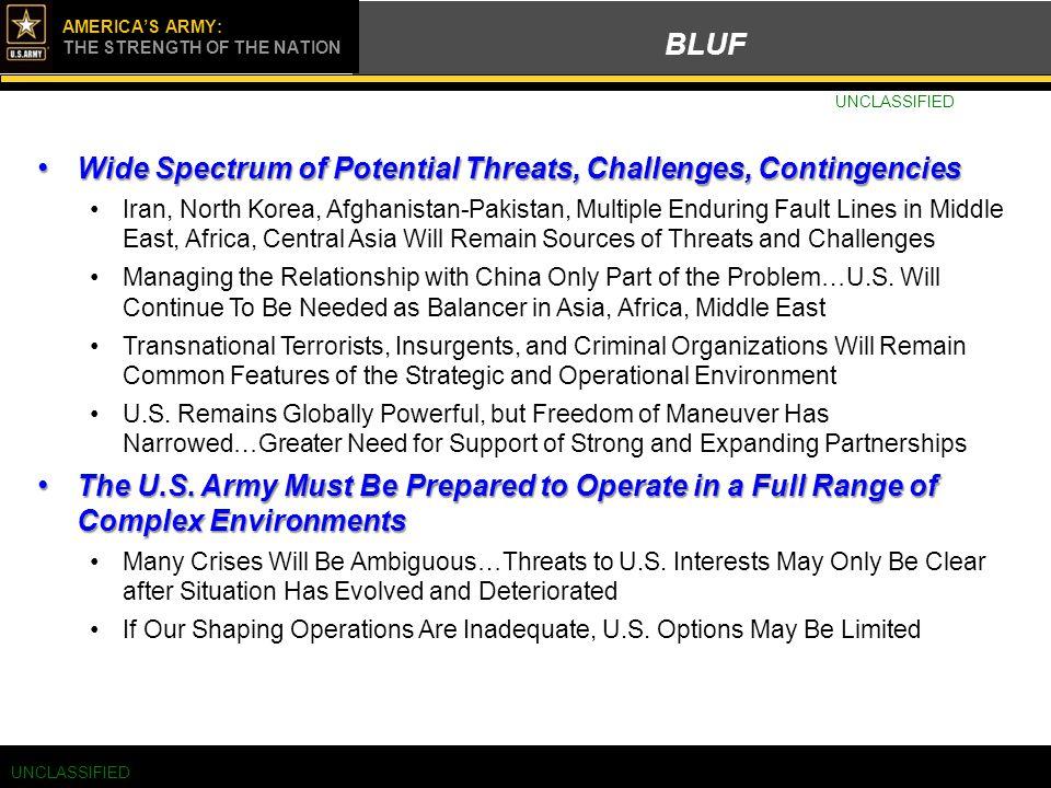 Wide Spectrum of Potential Threats, Challenges, Contingencies