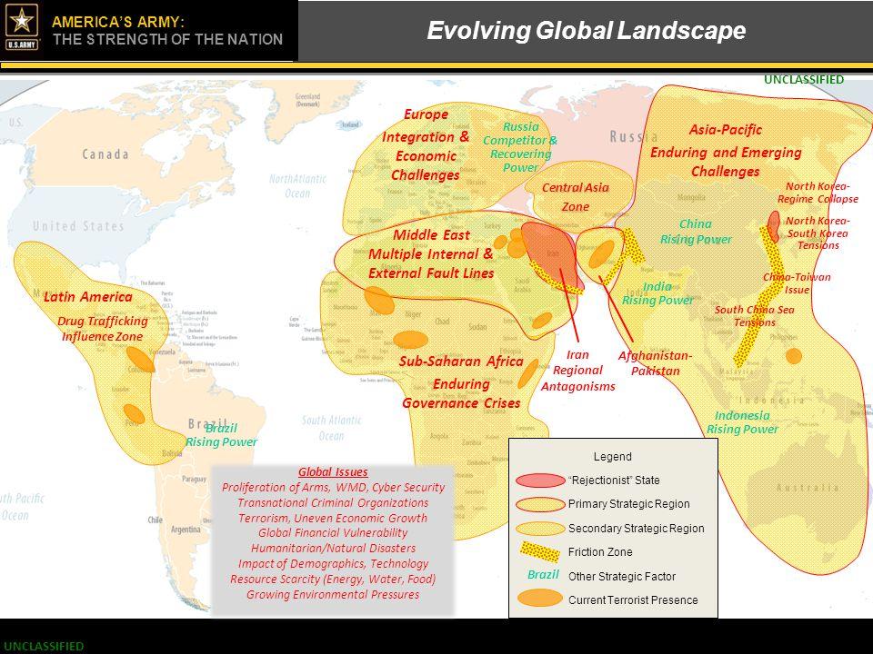 Evolving Global Landscape