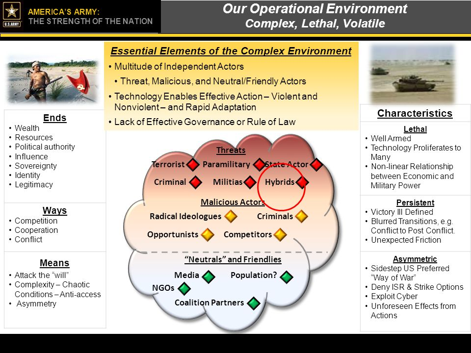 Our Operational Environment