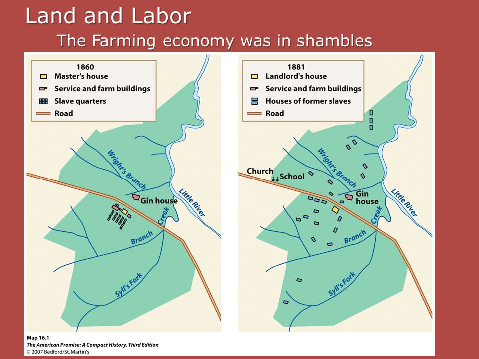 Land and Labor The Farming economy was in shambles