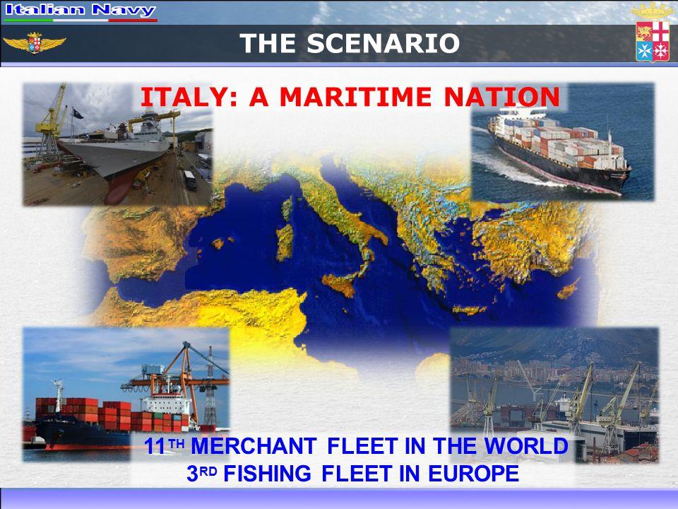 THE SCENARIO ITALY: A MARITIME NATION