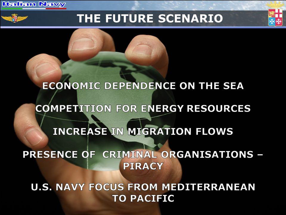 THE FUTURE SCENARIO ECONOMIC DEPENDENCE ON THE SEA