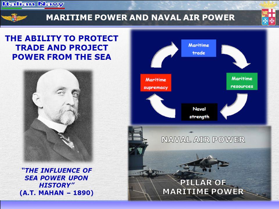 MARITIME POWER AND NAVAL AIR POWER