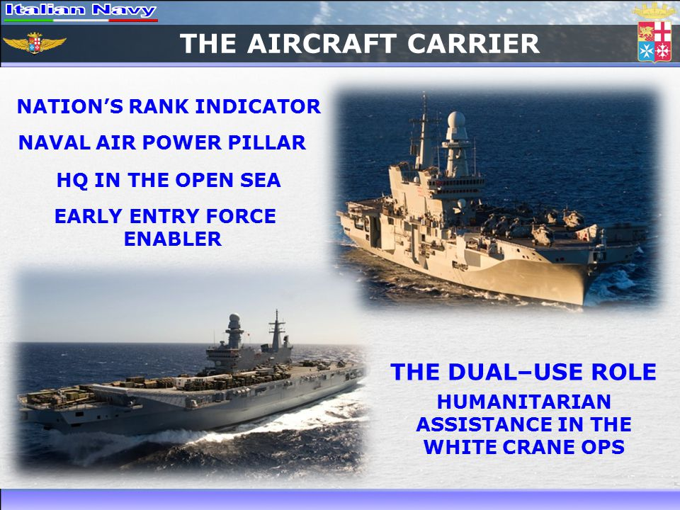 THE AIRCRAFT CARRIER THE DUAL–USE ROLE NATION'S RANK INDICATOR