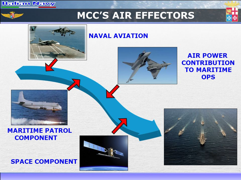 AIR POWER CONTRIBUTION TO MARITIME OPS