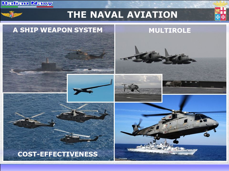 THE NAVAL AVIATION A SHIP WEAPON SYSTEM MULTIROLE COST-EFFECTIVENESS