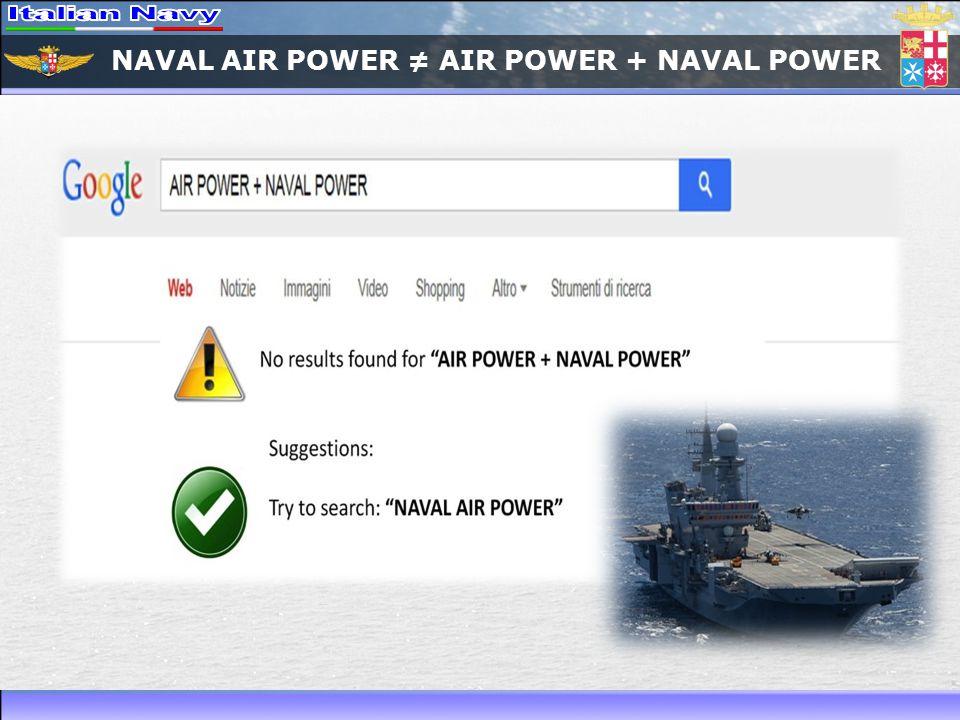 NAVAL AIR POWER ≠ AIR POWER + NAVAL POWER