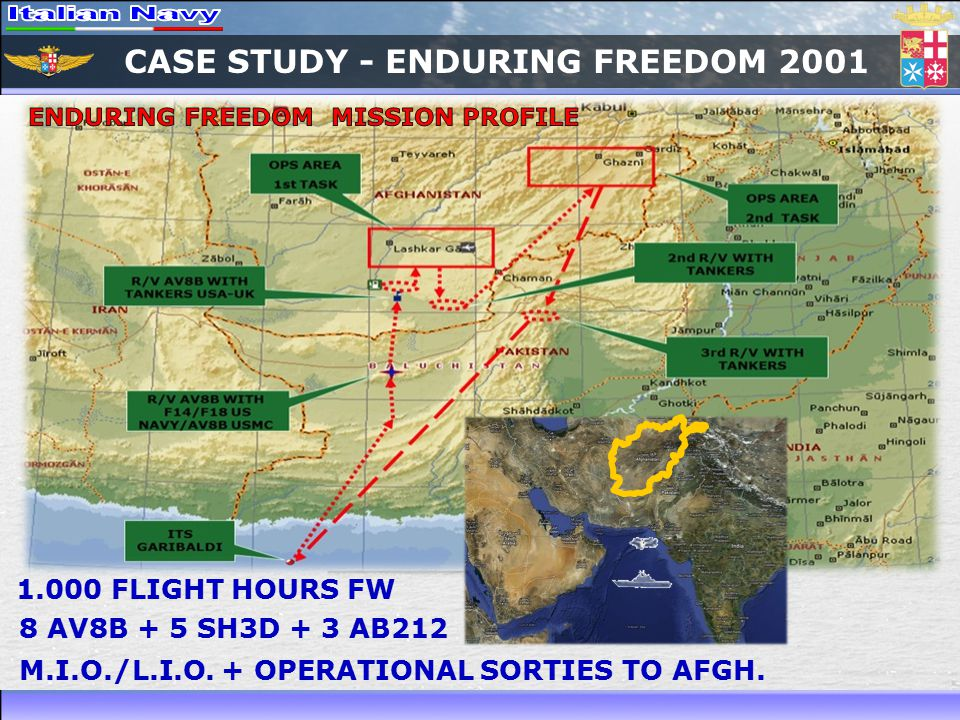 CASE STUDY - ENDURING FREEDOM 2001 ENDURING FREEDOM MISSION PROFILE