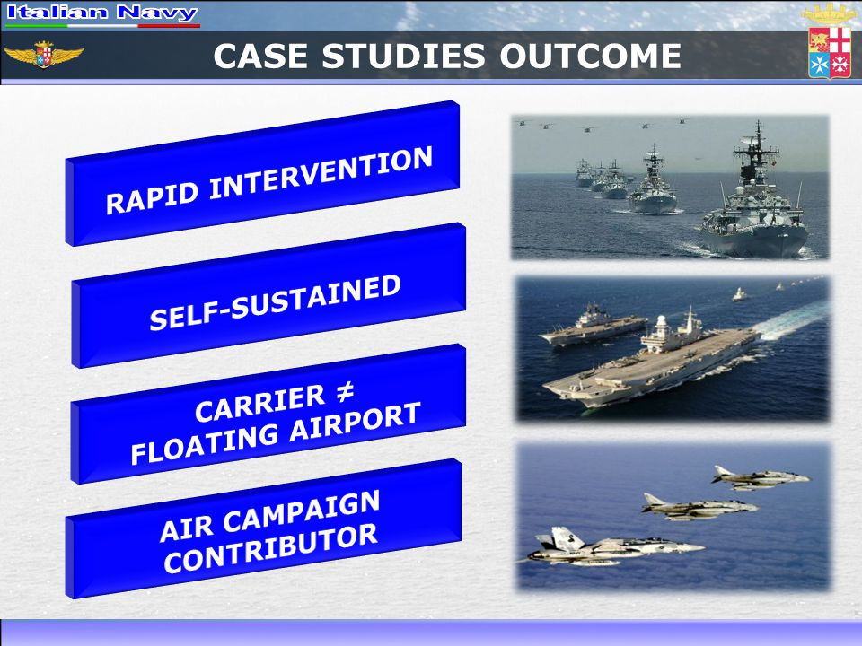 CARRIER ≠ FLOATING AIRPORT AIR CAMPAIGN CONTRIBUTOR