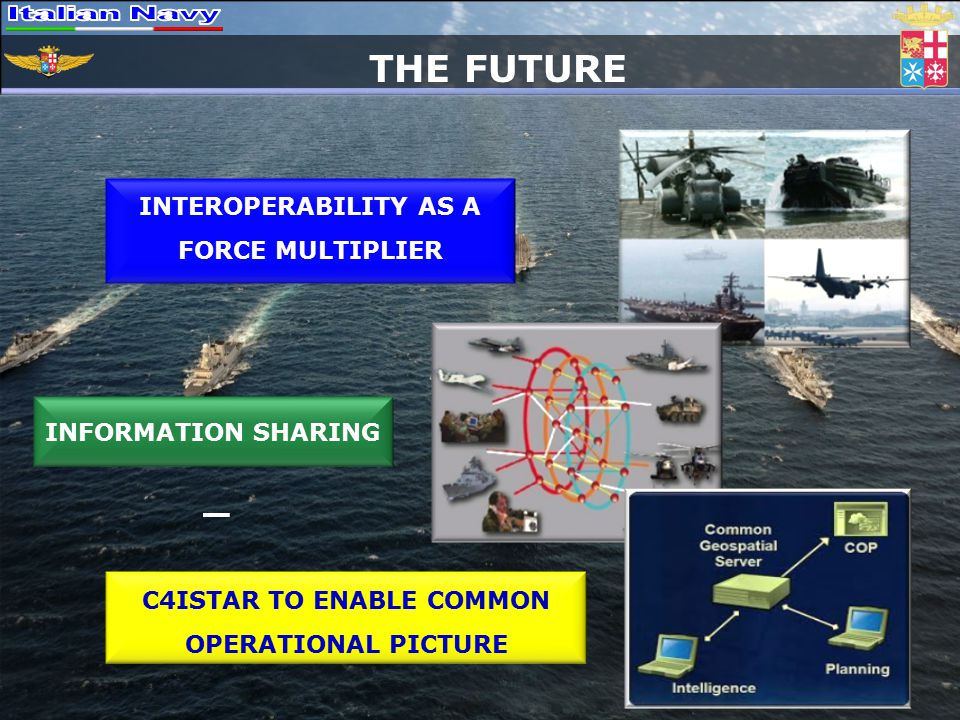 THE FUTURE INTEROPERABILITY AS A FORCE MULTIPLIER INFORMATION SHARING