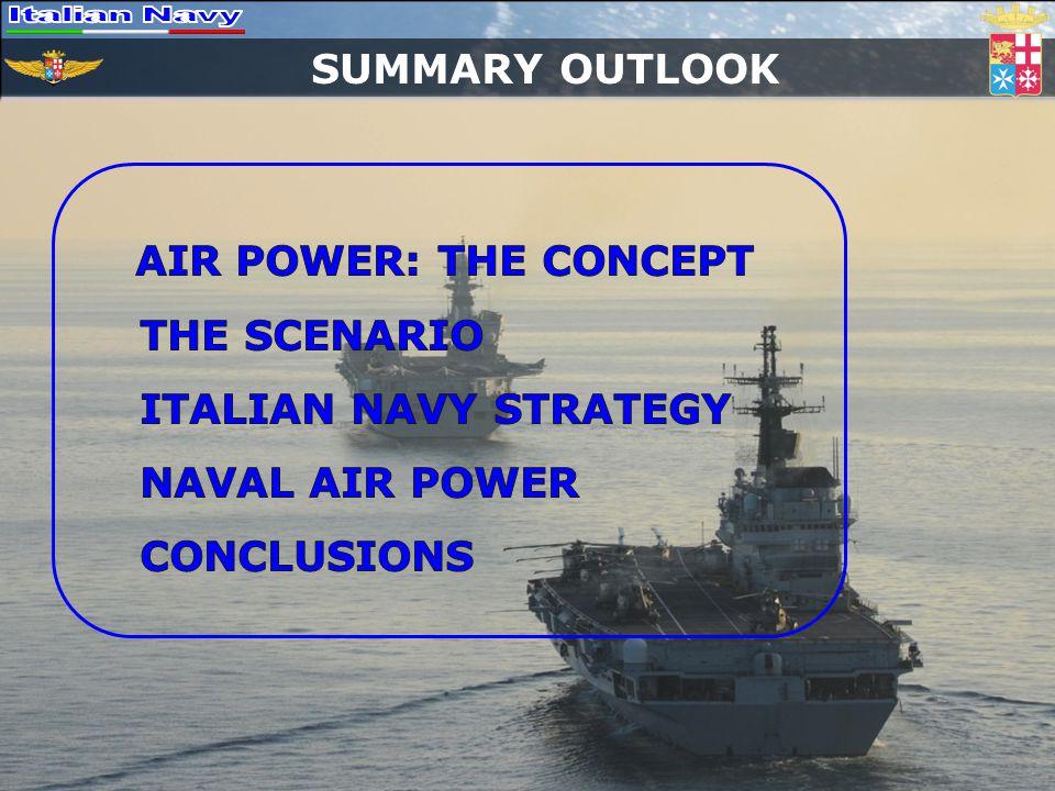 SUMMARY OUTLOOK THE SCENARIO ITALIAN NAVY STRATEGY NAVAL AIR POWER