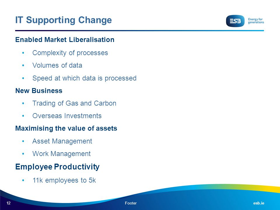 IT Supporting Change Employee Productivity