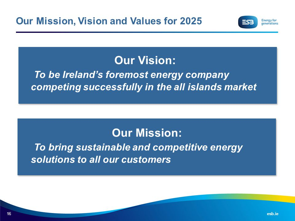 Our Mission, Vision and Values for 2025