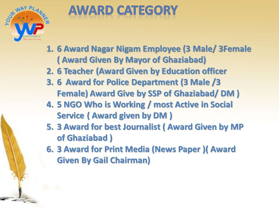 award Category 6 Award Nagar Nigam Employee (3 Male/ 3Female ( Award Given By Mayor of Ghaziabad) 6 Teacher (Award Given by Education officer.