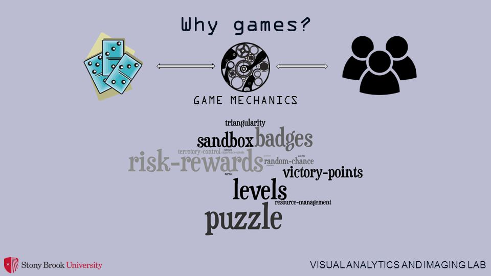 Why games GAME MECHANICS