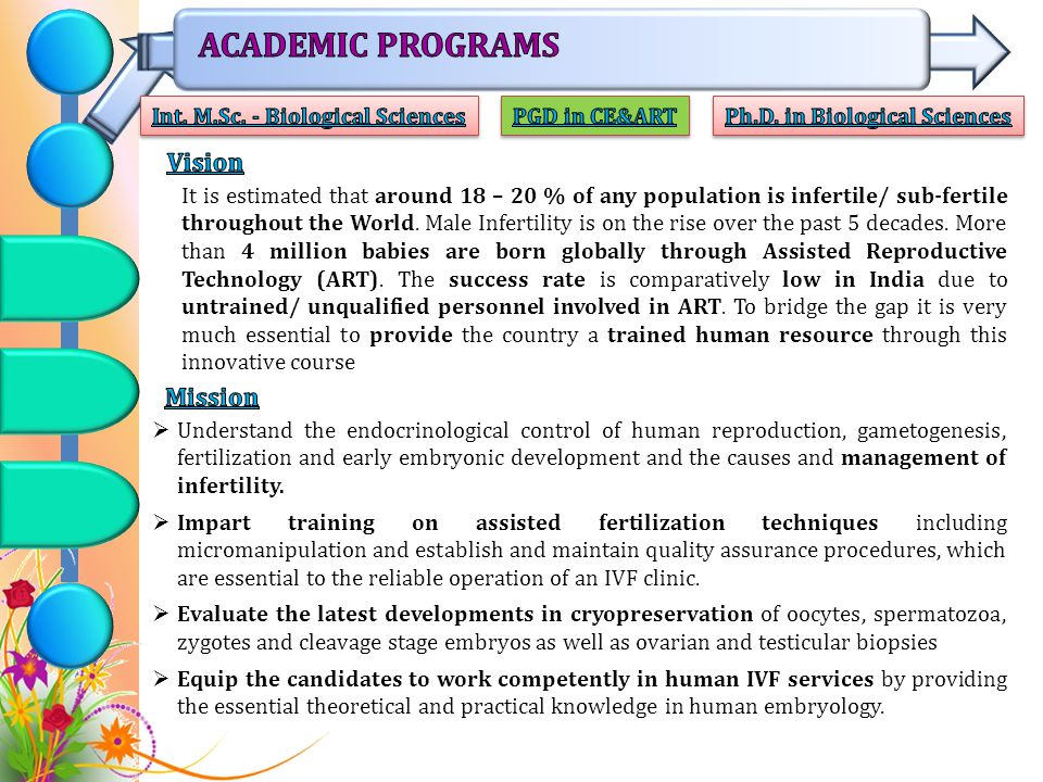 Int. M.Sc. - Biological Sciences Ph.D. in Biological Sciences