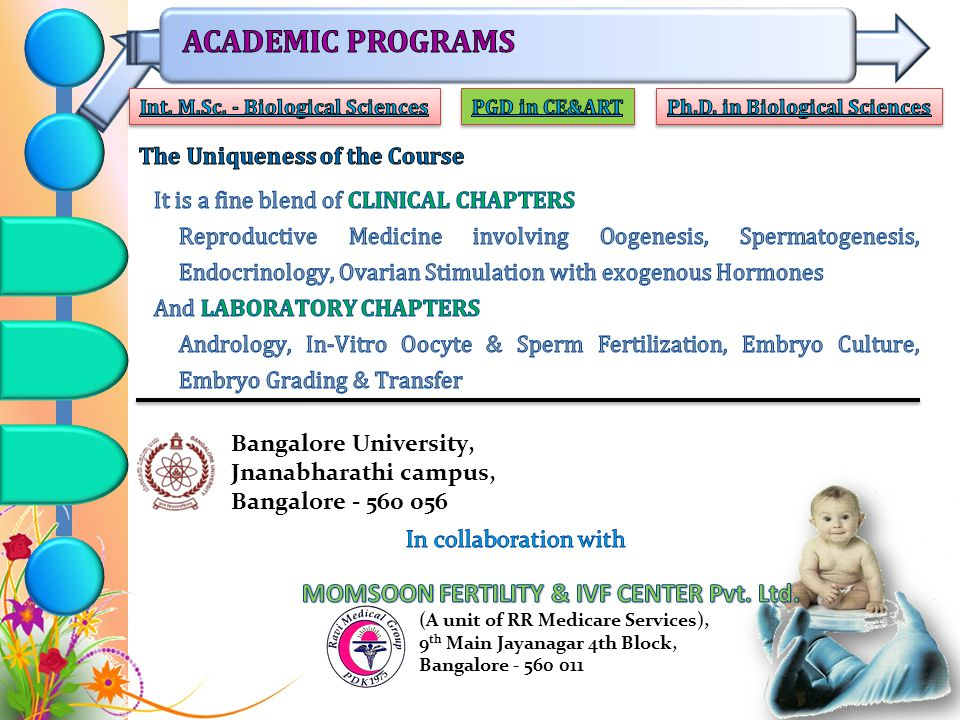 ACADEMIC PROGRAMS MOMSOON FERTILITY & IVF CENTER Pvt. Ltd.
