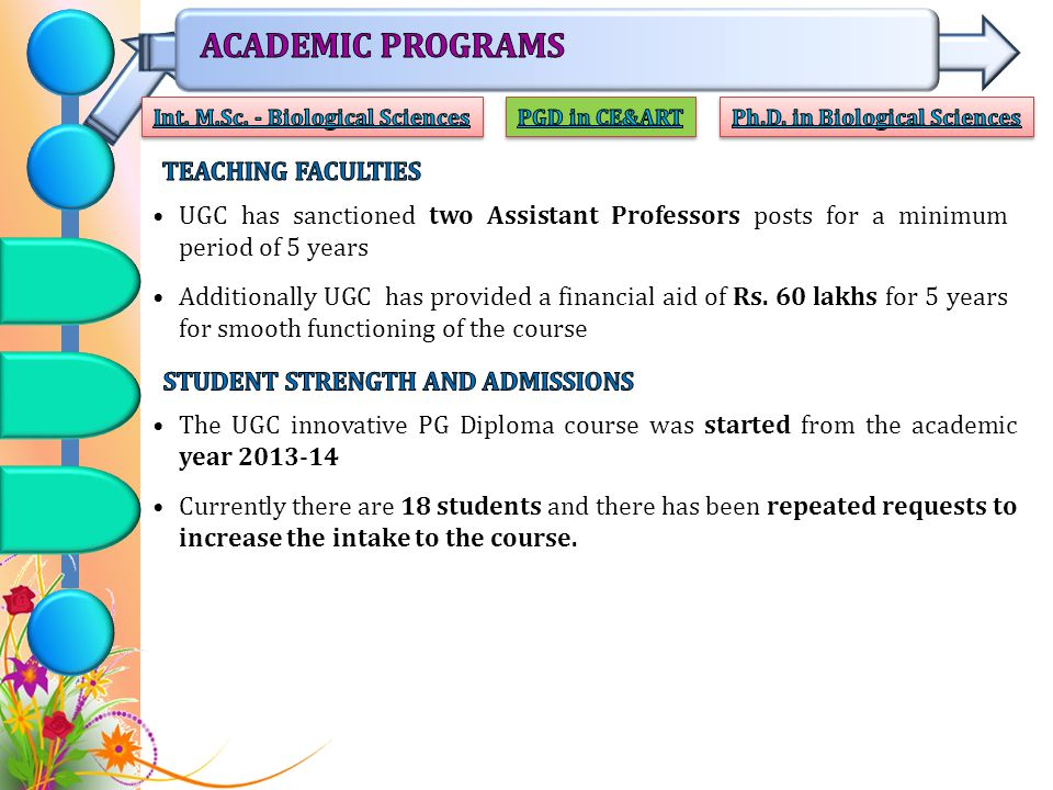 ACADEMIC PROGRAMS TEACHING FACULTIES