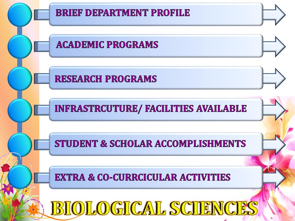 BIOLOGICAL SCIENCES BRIEF DEPARTMENT PROFILE ACADEMIC PROGRAMS