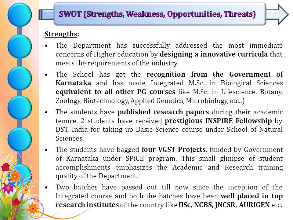 SWOT (Strengths, Weakness, Opportunities, Threats)