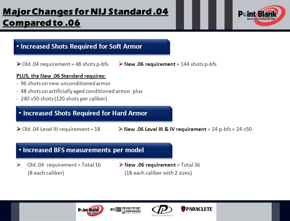 Major Changes for NIJ Standard .04 Compared to .06