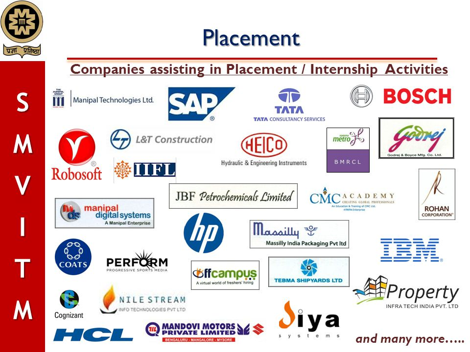 Companies assisting in Placement / Internship Activities