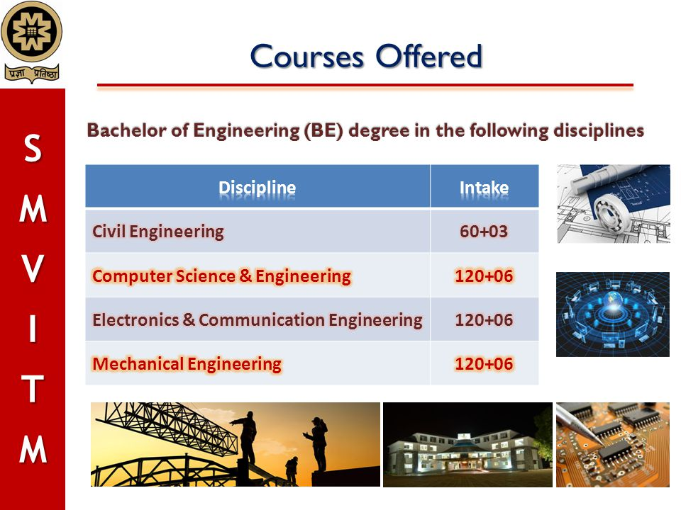 Courses Offered Bachelor of Engineering (BE) degree in the following disciplines. Discipline. Intake.
