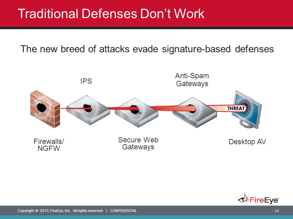Traditional Defenses Don't Work
