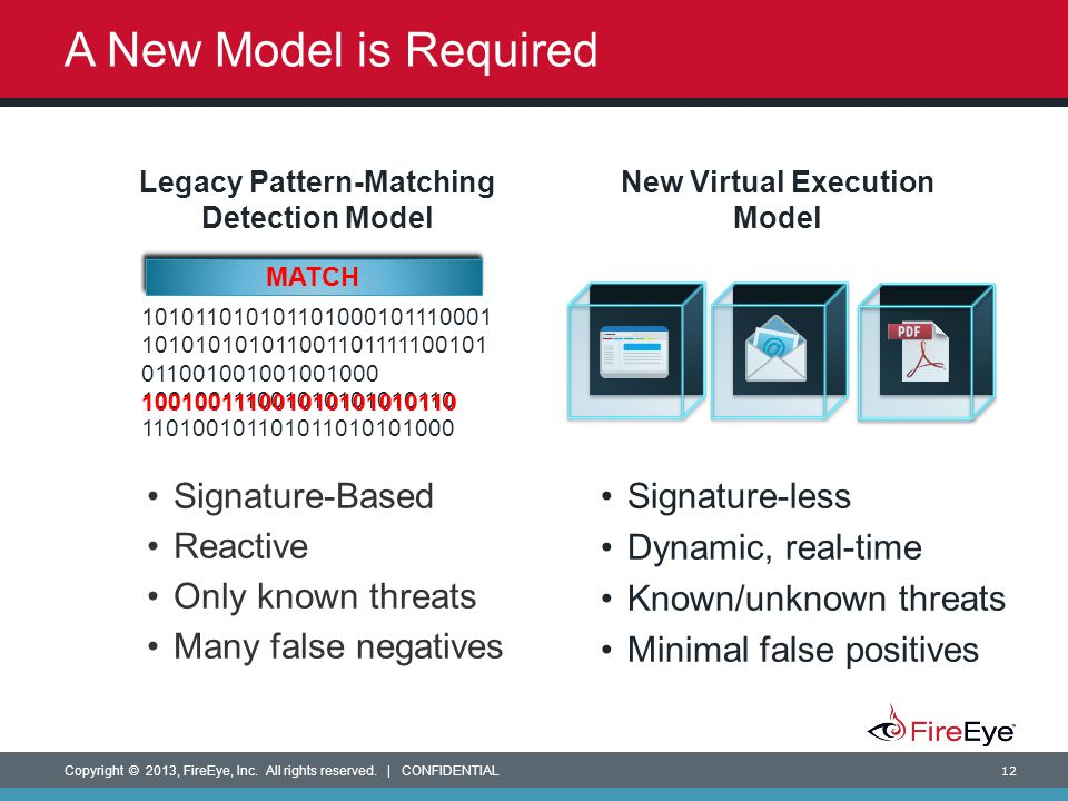 Legacy Pattern-Matching Detection Model New Virtual Execution Model