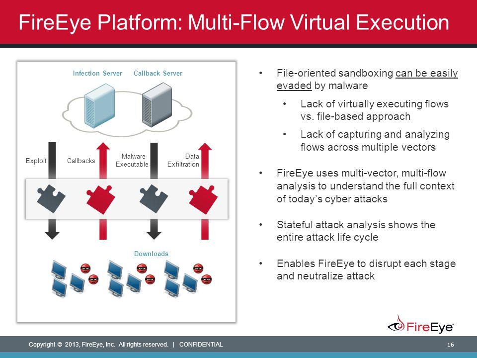 FireEye Platform: Multi-Flow Virtual Execution