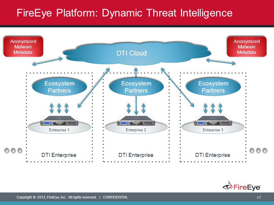 FireEye Platform: Dynamic Threat Intelligence